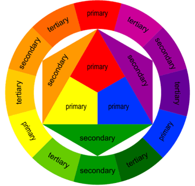 colorwheel2.png